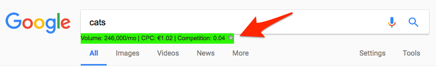 See search volume on each search you make with Keywords Everywhere